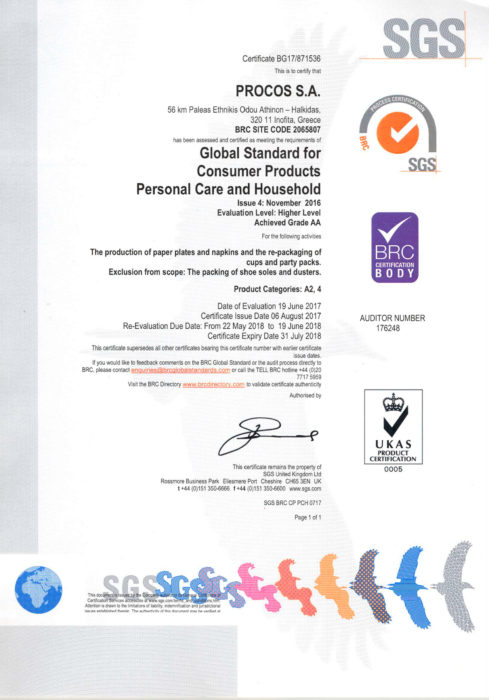 Procos Brc Certificate 2017